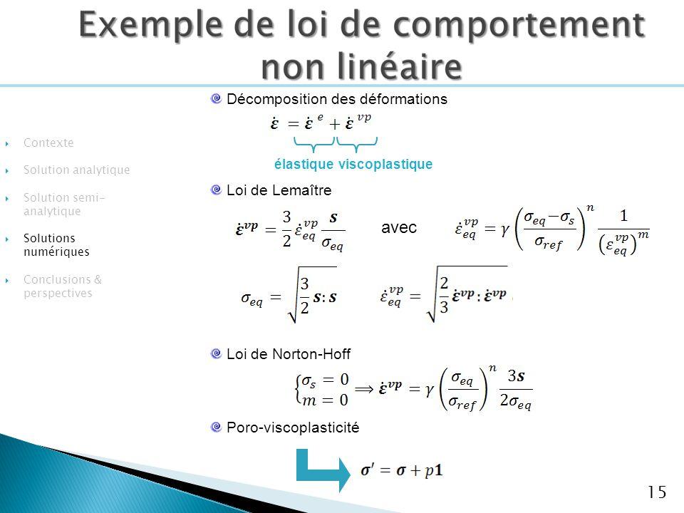 Décomposition des déformations Loi de Lemaître Loi de Norton-Hoff Poro-viscoplasticité 15 élastiqueviscoplastique Contexte Solution analytique Solutio