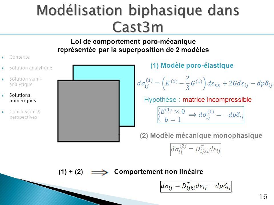 16 (1) Modèle poro-élastique (2) Modèle mécanique monophasique Comportement non linéaire Contexte Solution analytique Solution semi- analytique Soluti