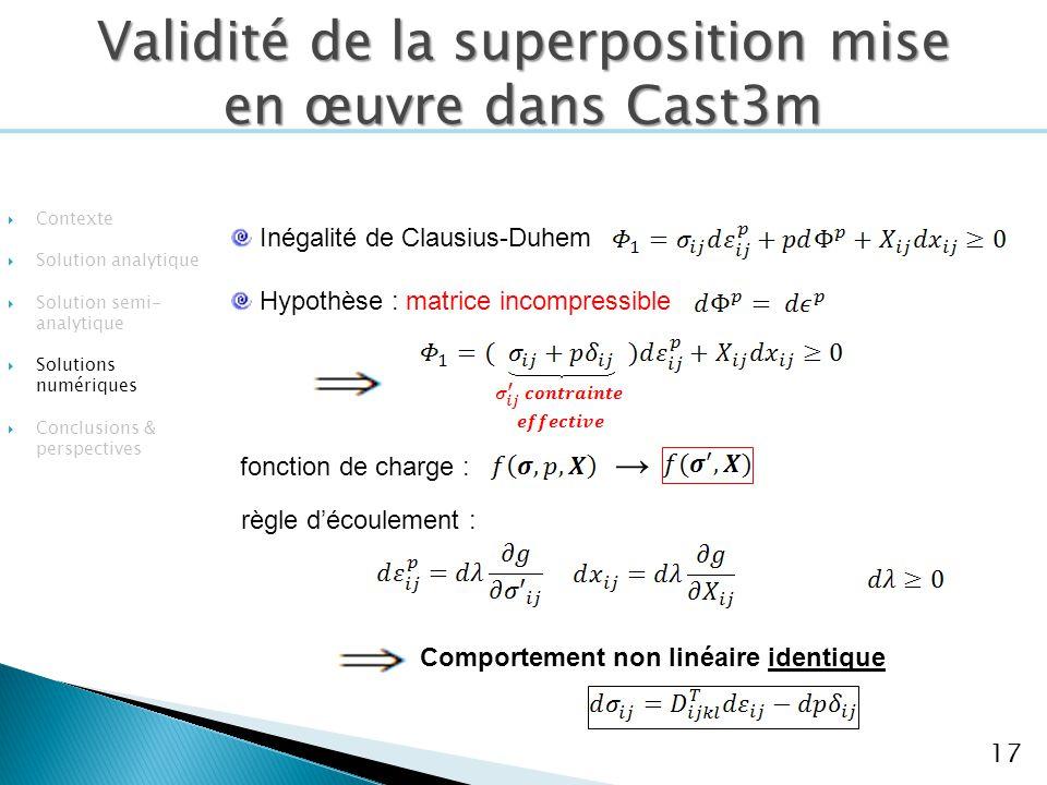 règle découlement : fonction de charge : Inégalité de Clausius-Duhem Hypothèse : matrice incompressible 17 Contexte Solution analytique Solution semi-
