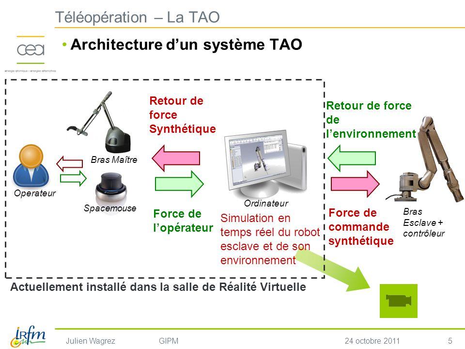 5 Julien WagrezGIPM24 octobre 2011 Téléopération – La TAO Architecture dun système TAO Force de lopérateur Retour de force de lenvironnement Retour de