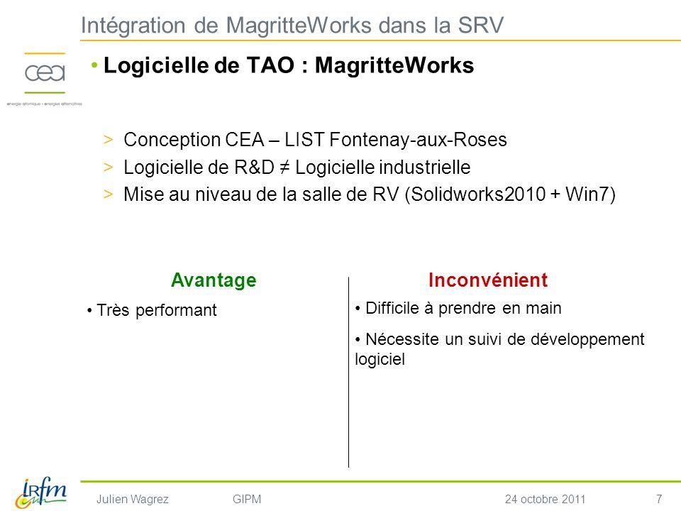 7 Julien WagrezGIPM24 octobre 2011 Intégration de MagritteWorks dans la SRV Logicielle de TAO : MagritteWorks >Conception CEA – LIST Fontenay-aux-Rose