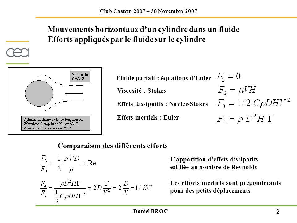 2 Club Castem 2007 – 30 Novembre 2007 Daniel BROC Fluide parfait : équations dEuler Viscosité : Stokes Effets dissipatifs : Navier-Stokes Effets inert