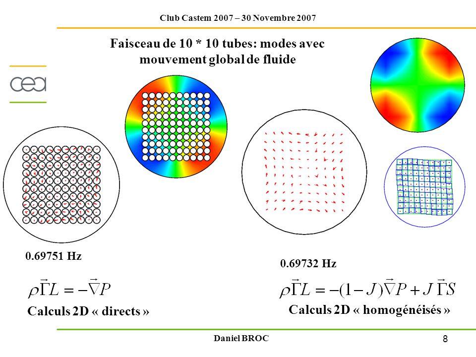 8 Club Castem 2007 – 30 Novembre 2007 Daniel BROC Faisceau de 10 * 10 tubes: modes avec mouvement global de fluide 0.69751 Hz 0.69732 Hz Calculs 2D «