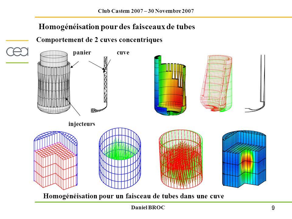 10 Club Castem 2007 – 30 Novembre 2007 Daniel BROC Travail de fond: Vibration dun faisceau de tubes dans un fluide Résolution des équations de Navier Stokes: Effets inertiels, Effets dissipatifs Modèle global Interaction Fluide Structure pour un faisceau de tubes