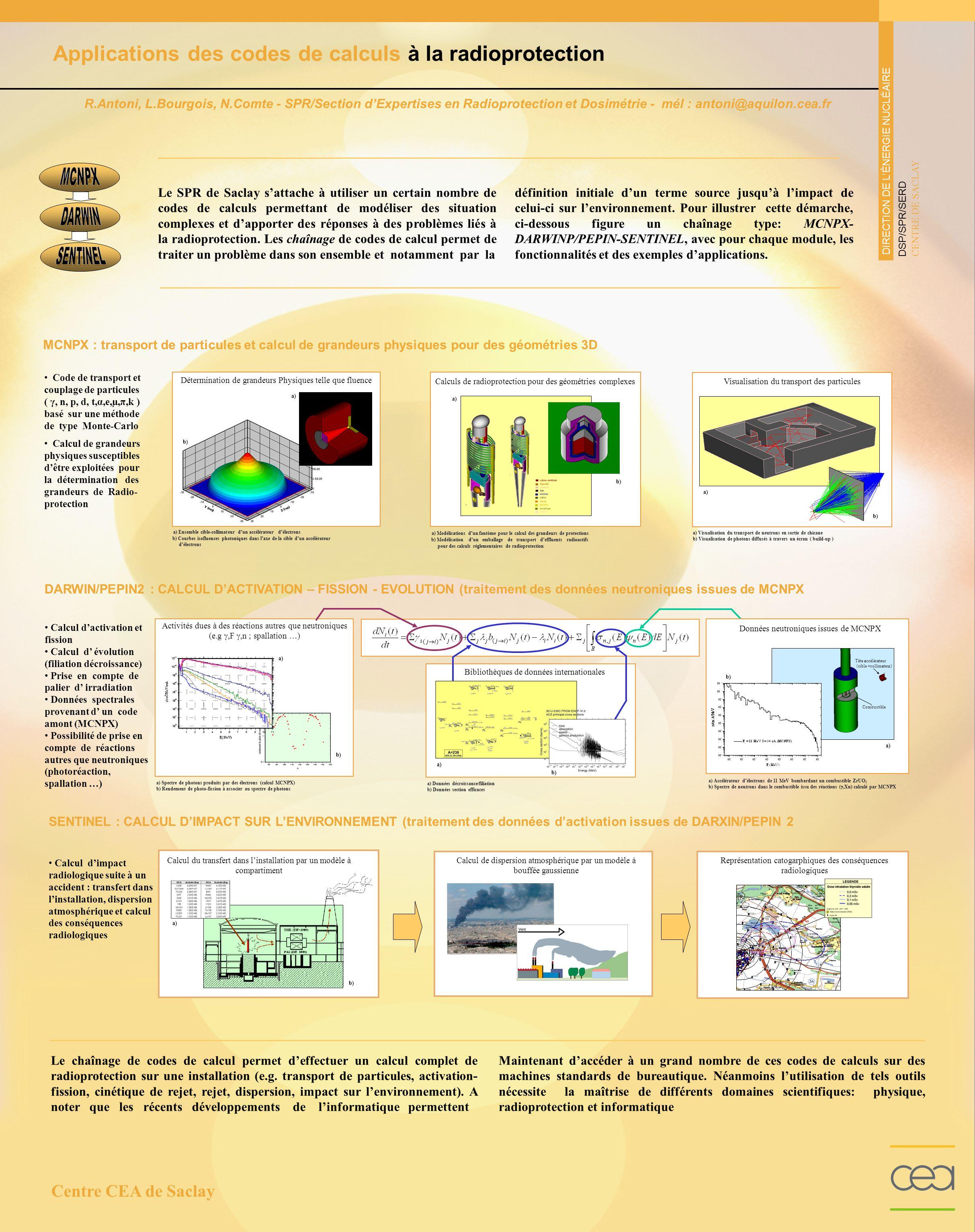 Centre CEA de Saclay Le chaînage de codes de calcul permet deffectuer un calcul complet de radioprotection sur une installation (e.g. transport de par