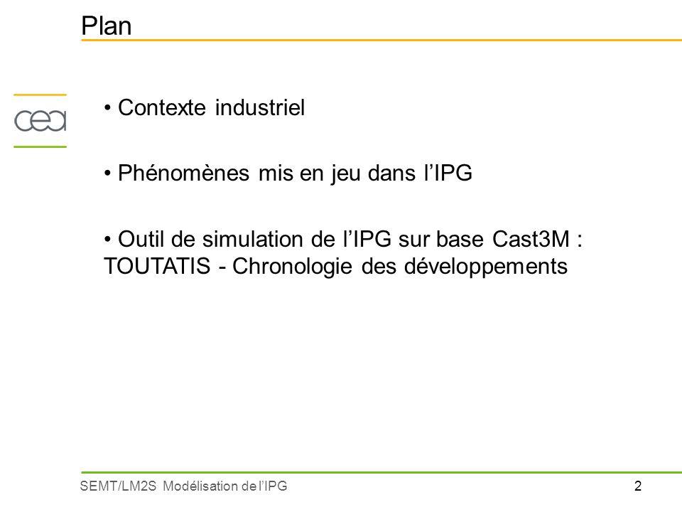 2SEMT/LM2S Modélisation de lIPG Plan Contexte industriel Phénomènes mis en jeu dans lIPG Outil de simulation de lIPG sur base Cast3M : TOUTATIS - Chro