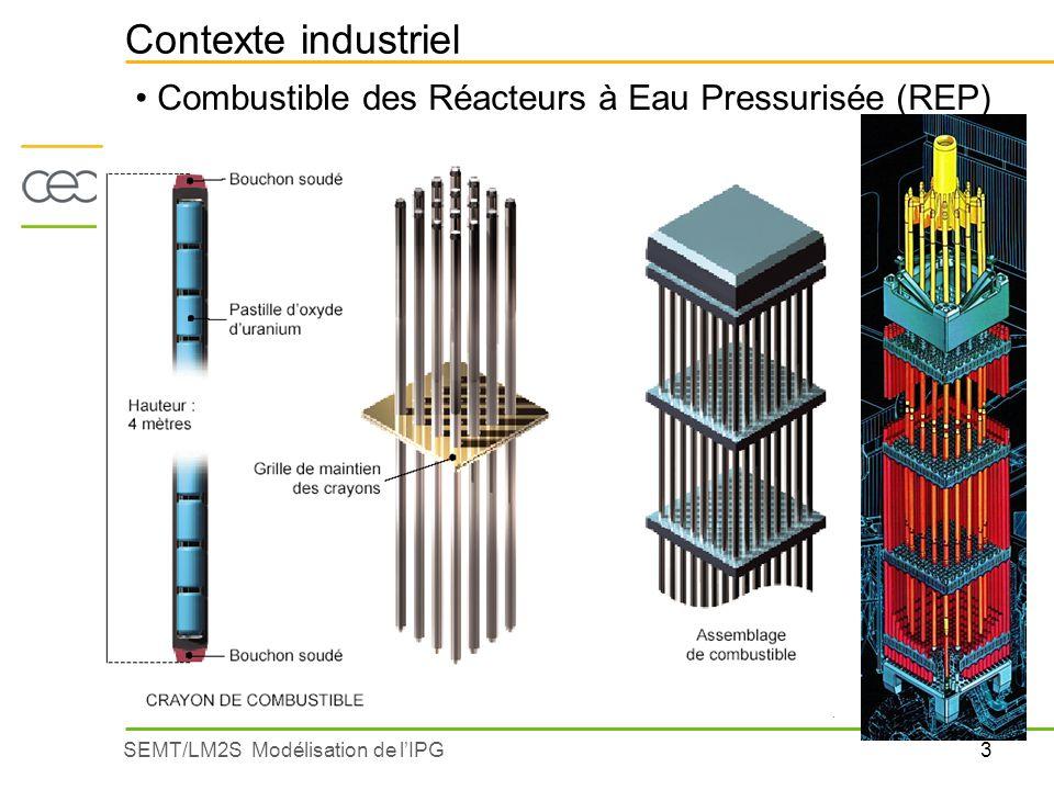 3SEMT/LM2S Modélisation de lIPG Contexte industriel Combustible des Réacteurs à Eau Pressurisée (REP)