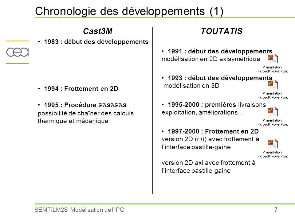 7SEMT/LM2S Modélisation de lIPG Cast3M 1983 : début des développements 1994 : Frottement en 2D 1995 : Procédure PASAPAS possibilité de chaîner des cal