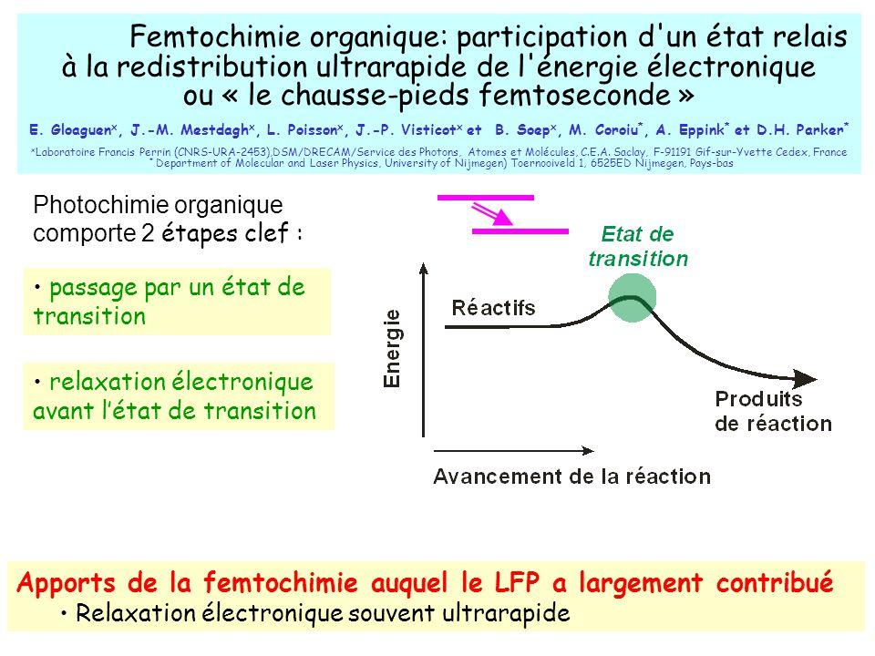 Enjeux de la femtochimie organique Comprendre les étapes de préparation des réactions photoinduites par recours à la notion d intersection conique Expliquer comment des déformations moléculaires font transiter très rapidement une molécule d un état excité électronique vers l état fondamental.