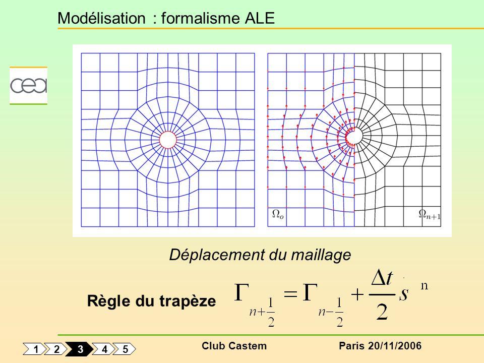 Club CastemParis 20/11/2006 Modélisation : formalisme ALE Déplacement du maillage Règle du trapèze 1 5 4 2 3
