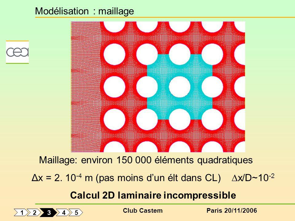 Club CastemParis 20/11/2006 Modélisation : maillage Maillage: environ 150 000 éléments quadratiques Δx = 2. 10 -4 m (pas moins dun élt dans CL) x/D~10