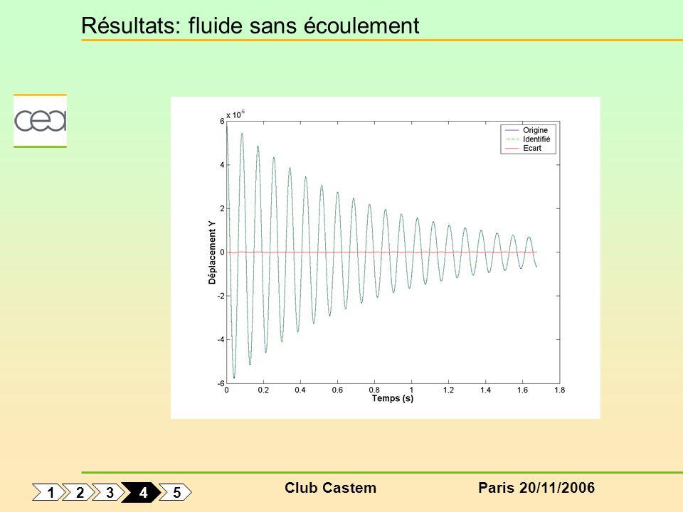 Club CastemParis 20/11/2006 Résultats: fluide sans écoulement 1 5 3 2 4