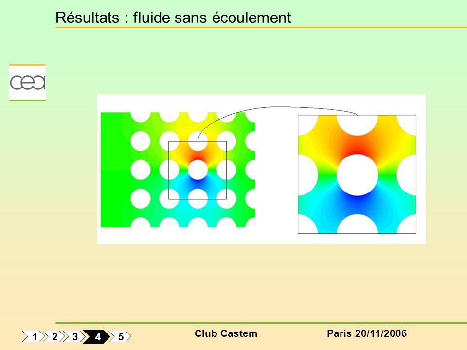 Club CastemParis 20/11/2006 Résultats : fluide sans écoulement 1 5 3 2 4