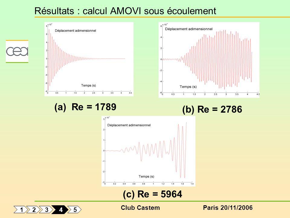 Club CastemParis 20/11/2006 Résultats : calcul AMOVI sous écoulement (a) Re = 1789 (b) Re = 2786 (c) Re = 5964 1 5 3 2 4