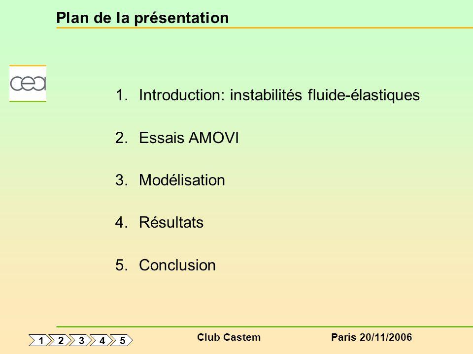 Club CastemParis 20/11/2006 Plan de la présentation 1.Introduction: instabilités fluide-élastiques 2.Essais AMOVI 3.Modélisation 4.Résultats 5.Conclusion 2 5 4 3 1