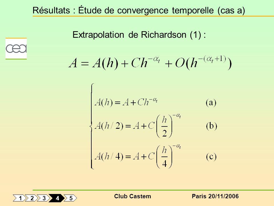 Club CastemParis 20/11/2006 Résultats : Étude de convergence temporelle (cas a) Extrapolation de Richardson (1) : 1 5 3 2 4