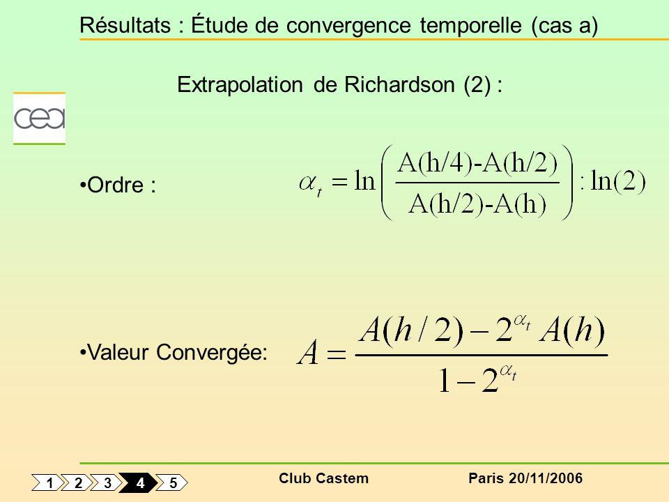 Club CastemParis 20/11/2006 Résultats : Étude de convergence temporelle (cas a) Extrapolation de Richardson (2) : Ordre : Valeur Convergée: 1 5 3 2 4