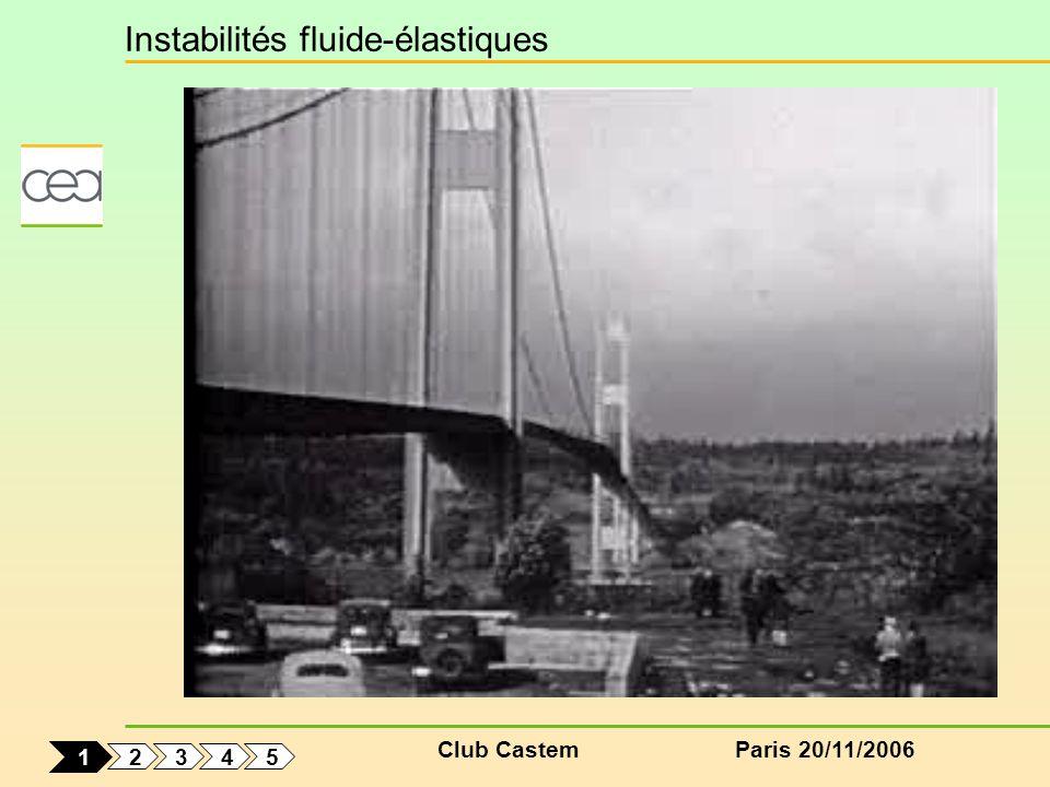 Club CastemParis 20/11/2006 2 5 4 3 1 Instabilités fluide-élastiques