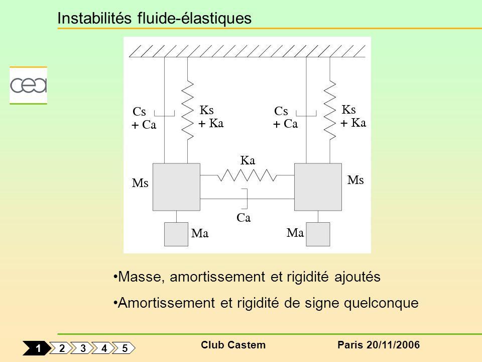 Club CastemParis 20/11/2006 Masse, amortissement et rigidité ajoutés Amortissement et rigidité de signe quelconque Instabilités fluide-élastiques 2 5 4 3 1