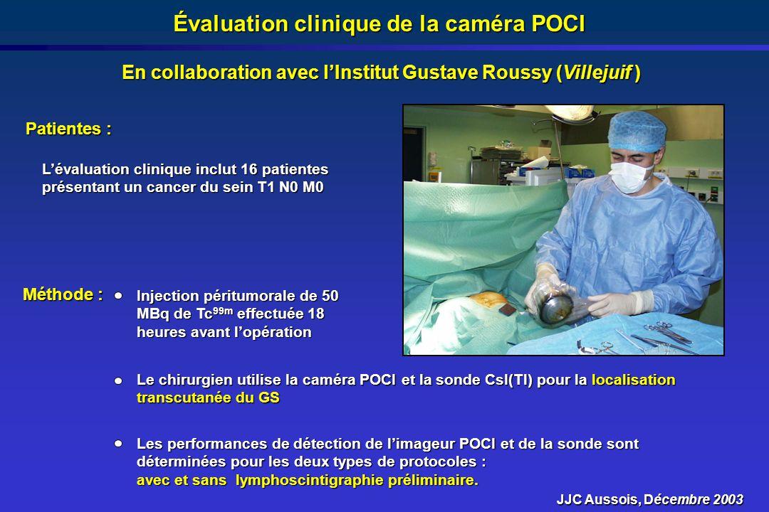 Évaluation clinique de la caméra POCI Patientes : Méthode : Lévaluation clinique inclut 16 patientes présentant un cancer du sein T1 N0 M0 Injection p