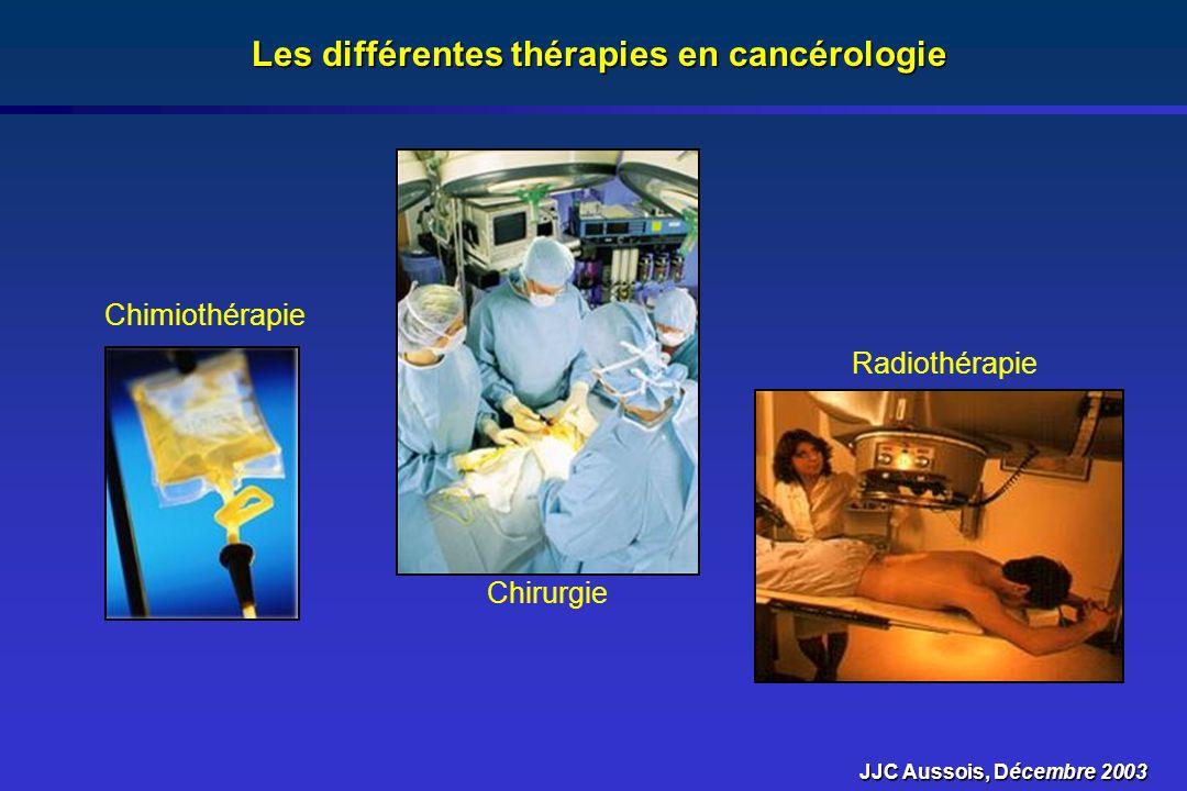 Les différentes thérapies en cancérologie Chimiothérapie Chirurgie Radiothérapie JJC Aussois, Décembre 2003