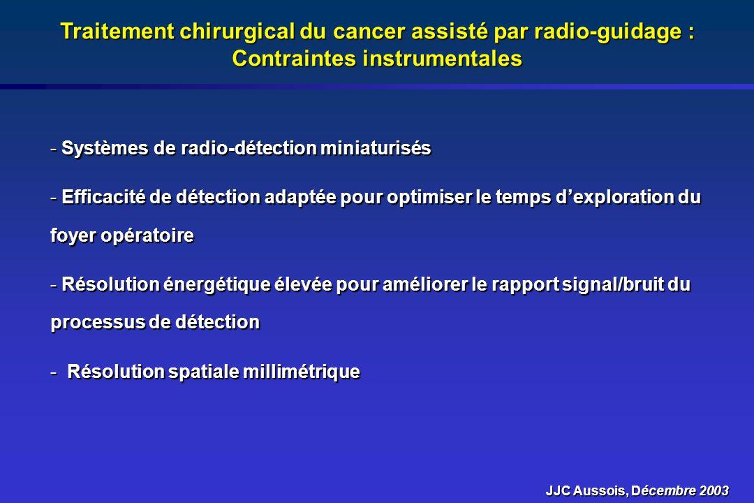 - Systèmes de radio-détection miniaturisés - Efficacité de détection adaptée pour optimiser le temps dexploration du foyer opératoire - Résolution éne