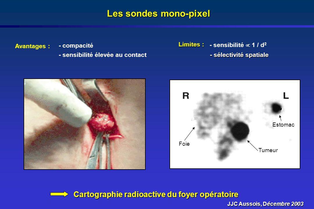 Cône de sensibilité Tissus non spécifiques Lésion tumorale Sonde Avantages : - compacité - sensibilité élevée au contact Limites : - sélectivité spati