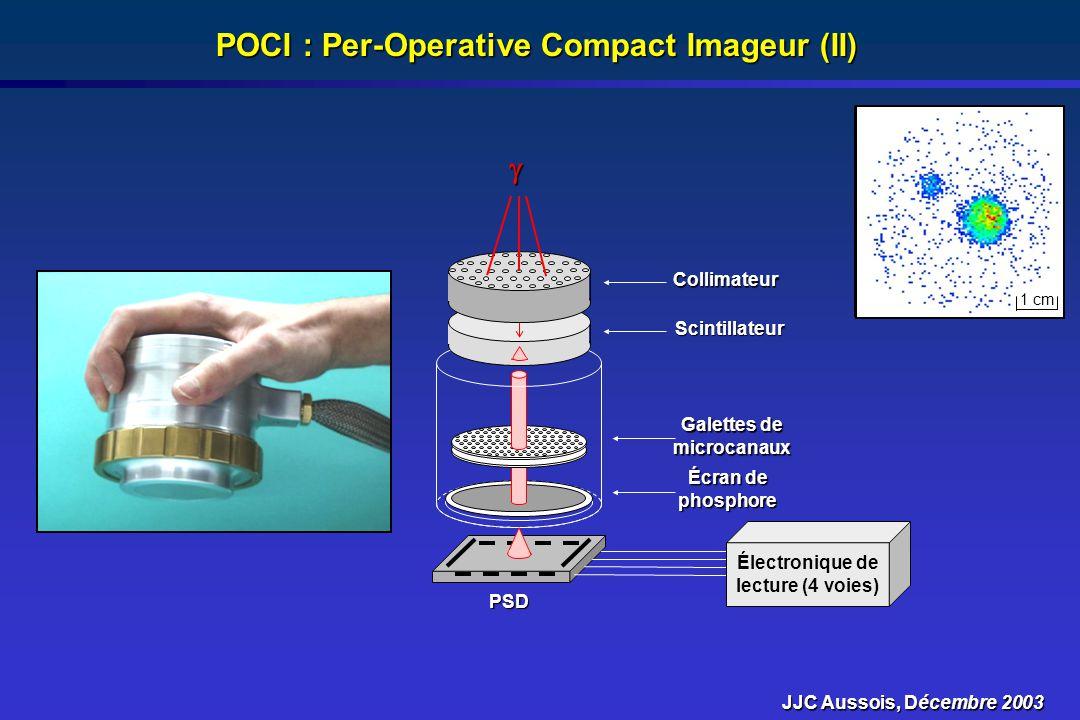 PSDCollimateur Scintillateur Électronique de lecture (4 voies) PSD Collimateur Scintillateur Galettes de microcanaux Écran de phosphore Électronique d
