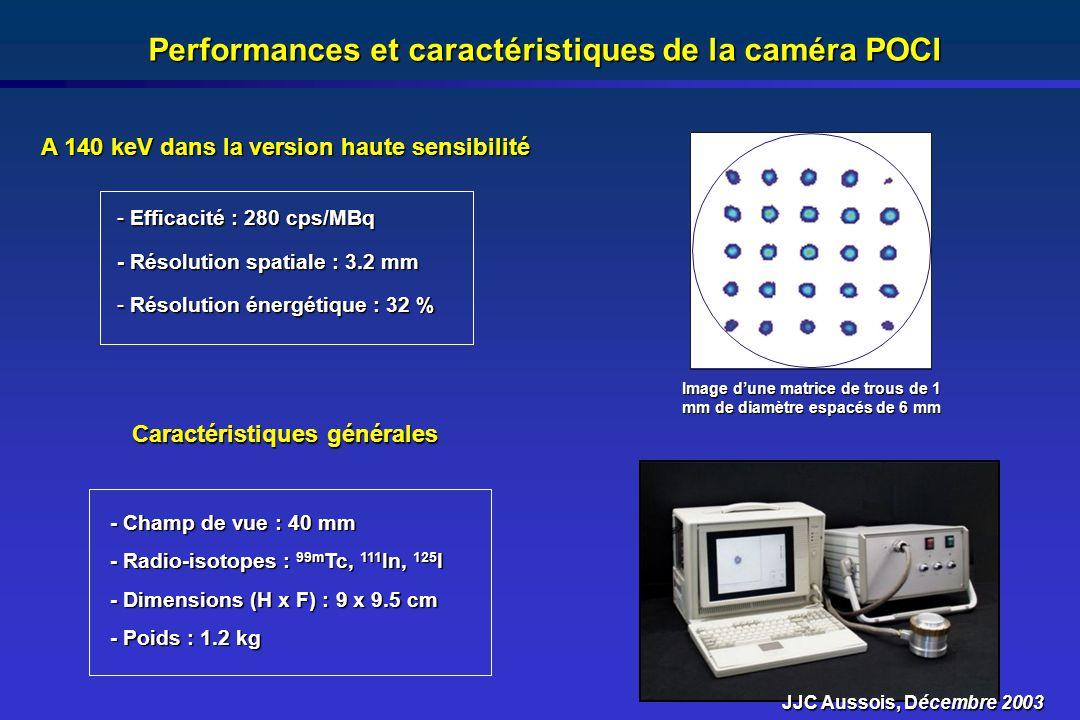 Performances et caractéristiques de la caméra POCI Image dune matrice de trous de 1 mm de diamètre espacés de 6 mm - Efficacité : 280 cps/MBq - Résolu