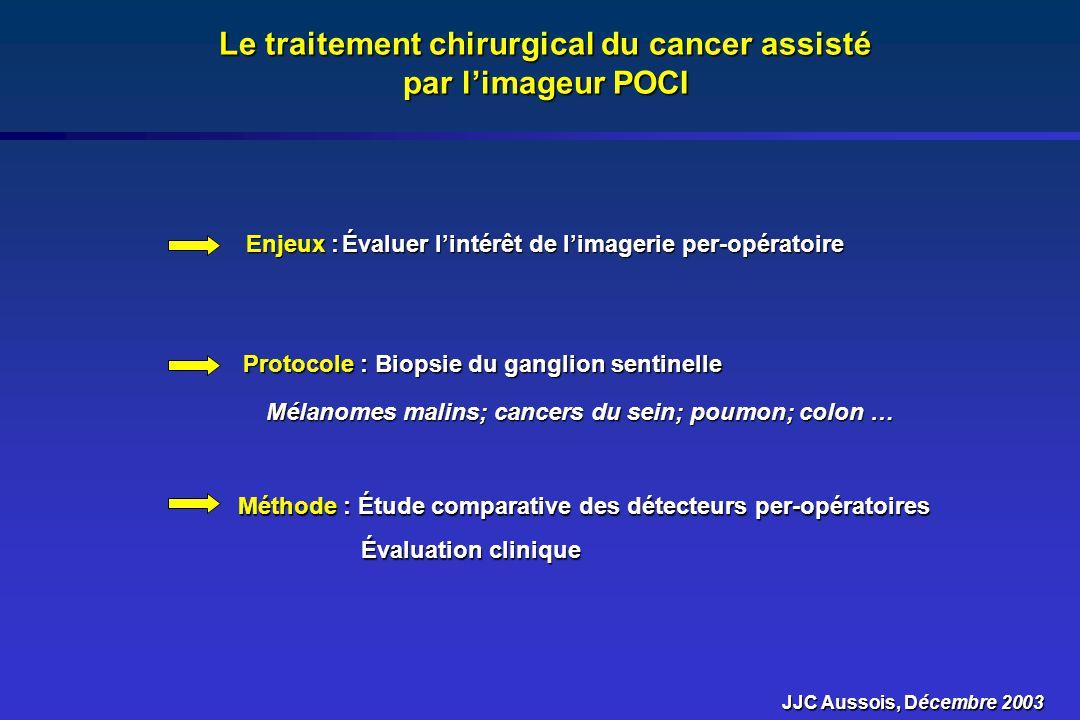 Le traitement chirurgical du cancer assisté par limageur POCI Enjeux :Évaluer lintérêt de limagerie per-opératoire Protocole : Biopsie du ganglion sen