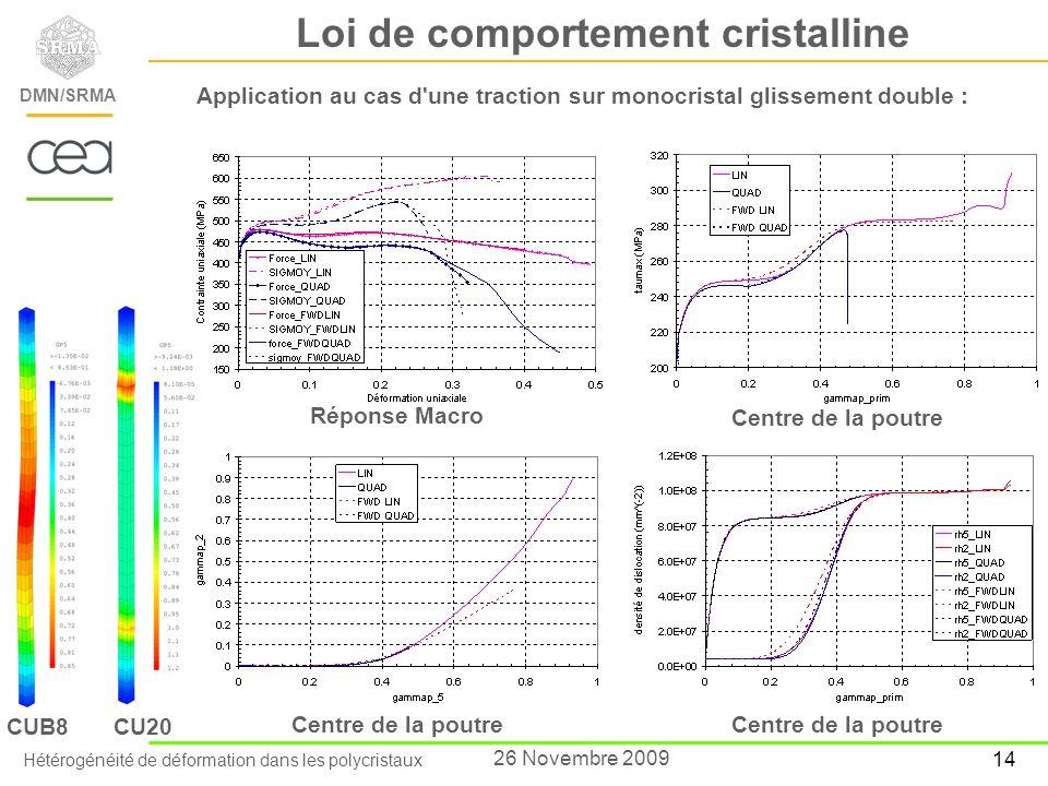 Hétérogénéité de déformation dans les polycristaux DEN/Saclay/Département des Matériaux pour le Nucléaire DMN/SRMA 14 26 Novembre 2009 Loi de comporte