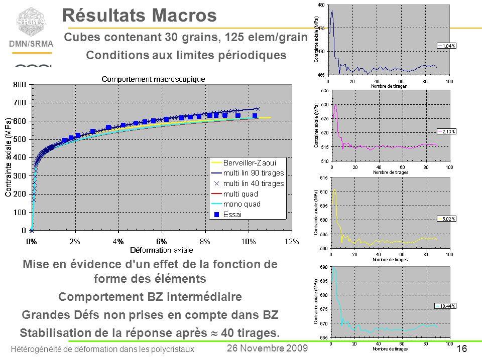 Hétérogénéité de déformation dans les polycristaux DEN/Saclay/Département des Matériaux pour le Nucléaire DMN/SRMA 16 26 Novembre 2009 Résultats Macro