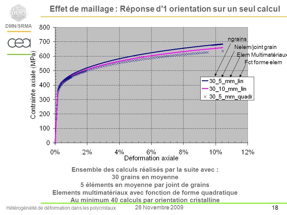 Hétérogénéité de déformation dans les polycristaux DEN/Saclay/Département des Matériaux pour le Nucléaire DMN/SRMA 18 26 Novembre 2009 Effet de mailla
