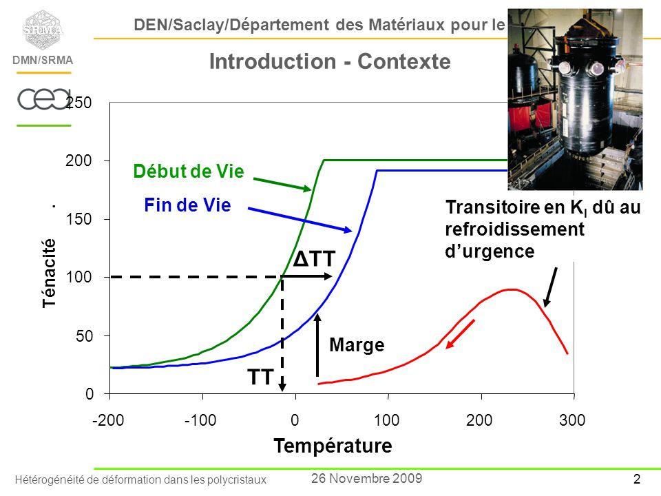 Hétérogénéité de déformation dans les polycristaux DEN/Saclay/Département des Matériaux pour le Nucléaire DMN/SRMA 3 26 Novembre 2009 Introduction - Contexte