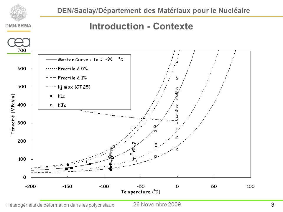 Hétérogénéité de déformation dans les polycristaux DEN/Saclay/Département des Matériaux pour le Nucléaire DMN/SRMA 14 26 Novembre 2009 Loi de comportement cristalline Application au cas d une traction sur monocristal glissement double : CUB8CU20 Réponse Macro Centre de la poutre