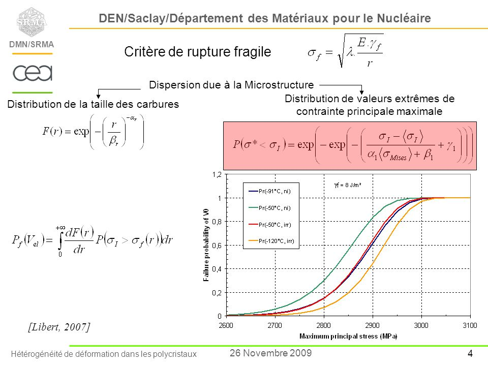 Hétérogénéité de déformation dans les polycristaux DEN/Saclay/Département des Matériaux pour le Nucléaire DMN/SRMA 4 26 Novembre 2009 Critère de ruptu