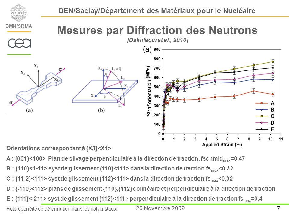 Hétérogénéité de déformation dans les polycristaux DEN/Saclay/Département des Matériaux pour le Nucléaire DMN/SRMA 7 26 Novembre 2009 Mesures par Diff