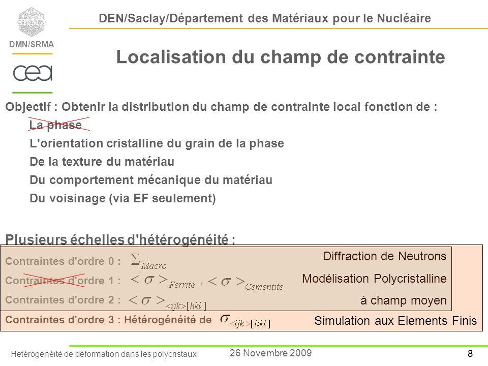 Hétérogénéité de déformation dans les polycristaux DEN/Saclay/Département des Matériaux pour le Nucléaire DMN/SRMA 19 26 Novembre 2009 Résultats par phase {001} Plan de clivage perpendiculaire à la direction de traction Facteur de Schmid max = 0,47 E3E3 E2E2 E1E1 traction