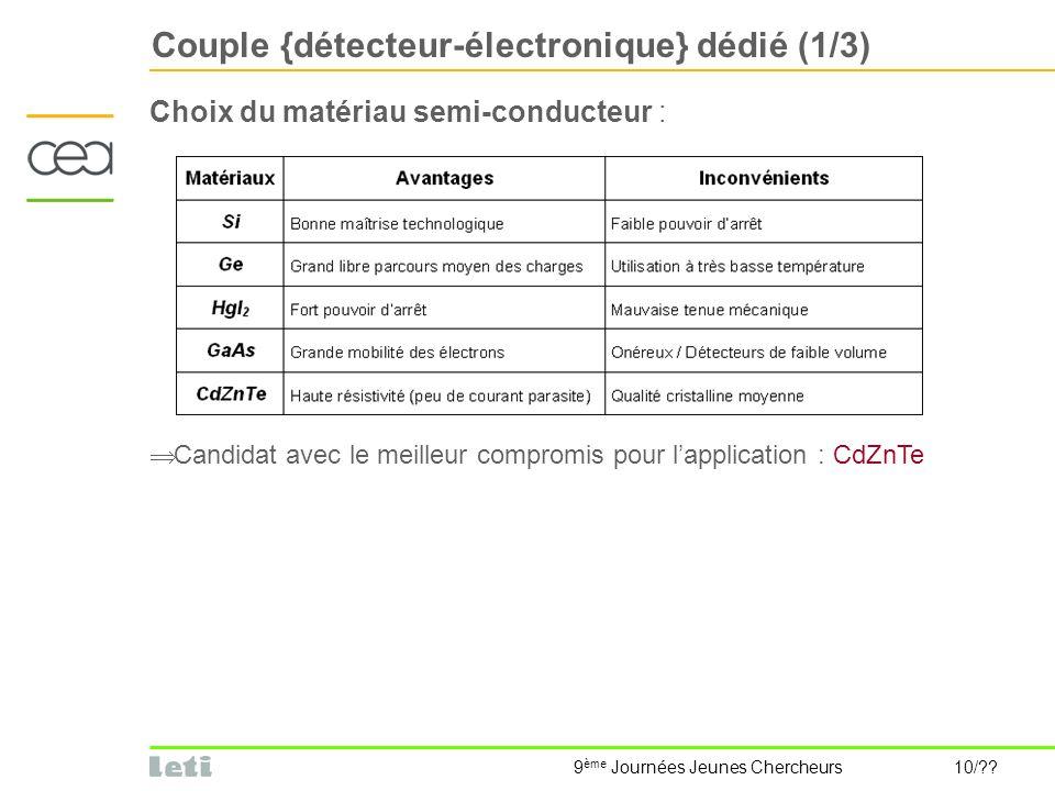 9 ème Journées Jeunes Chercheurs 10/?? Couple {détecteur-électronique} dédié (1/3) Candidat avec le meilleur compromis pour lapplication : CdZnTe Choi