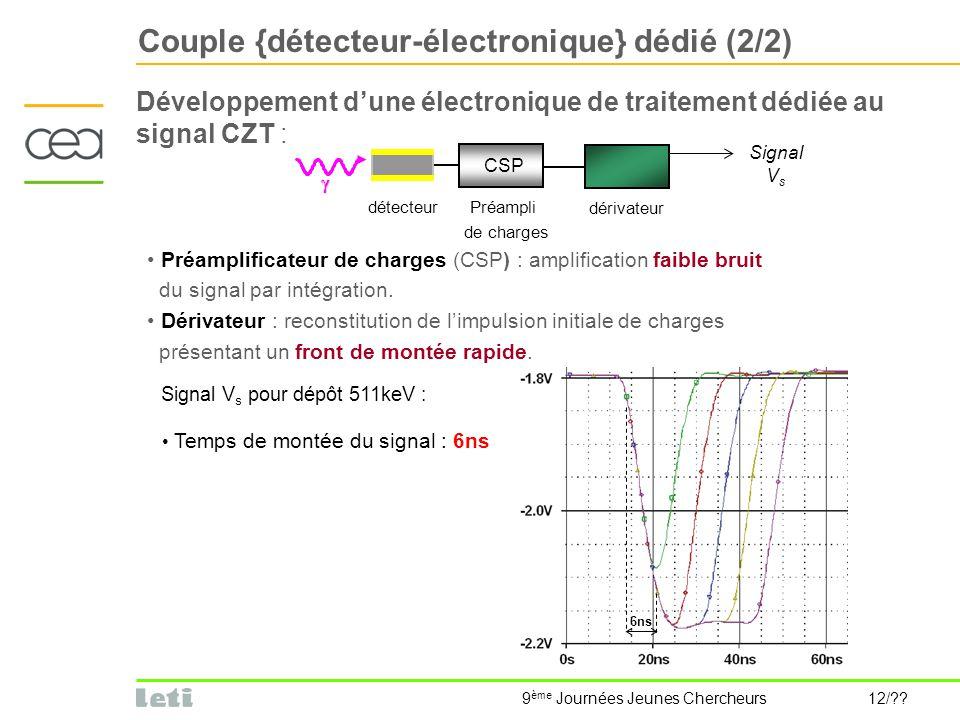 9 ème Journées Jeunes Chercheurs 12/?? Couple {détecteur-électronique} dédié (2/2) Développement dune électronique de traitement dédiée au signal CZT
