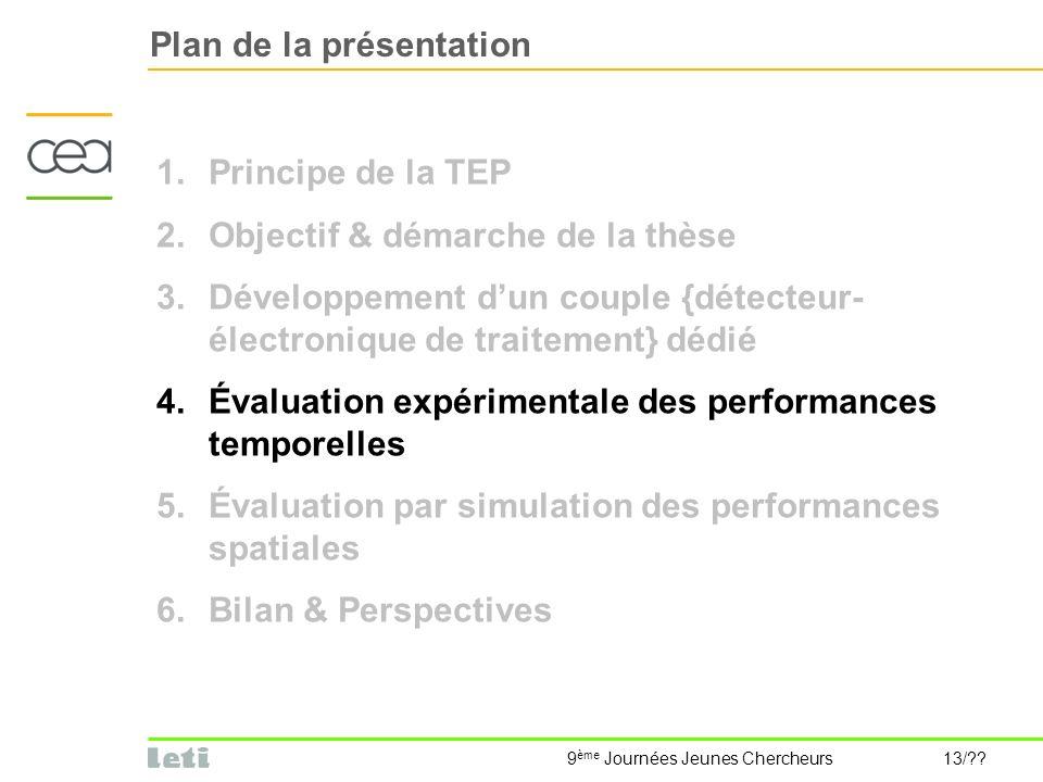 9 ème Journées Jeunes Chercheurs 13/?? Plan de la présentation 1.Principe de la TEP 2.Objectif & démarche de la thèse 3.Développement dun couple {déte