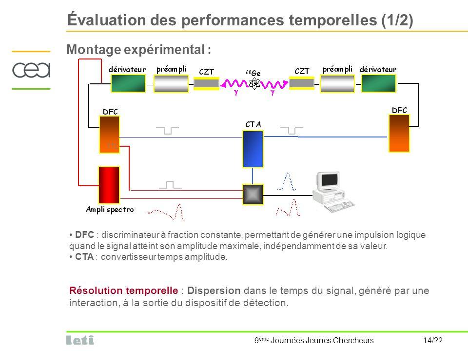 9 ème Journées Jeunes Chercheurs 14/?? Évaluation des performances temporelles (1/2) Montage expérimental : DFC : discriminateur à fraction constante,