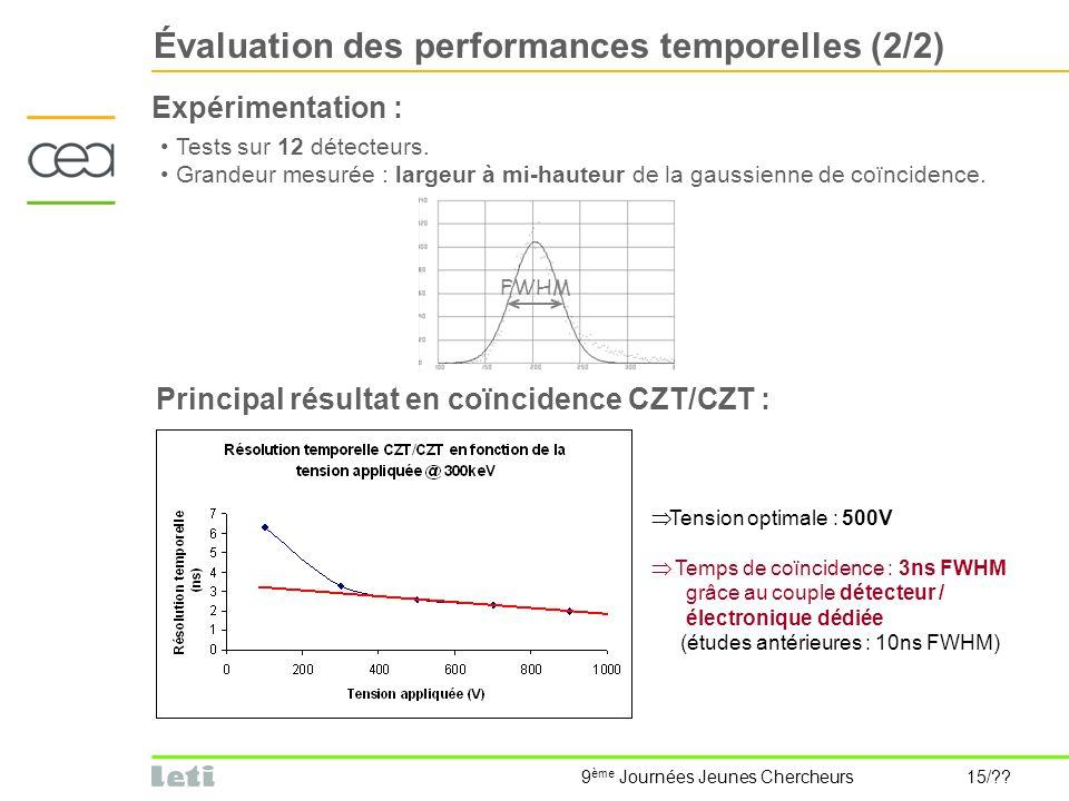 9 ème Journées Jeunes Chercheurs 15/?? Évaluation des performances temporelles (2/2) Expérimentation : Principal résultat en coïncidence CZT/CZT : Ten