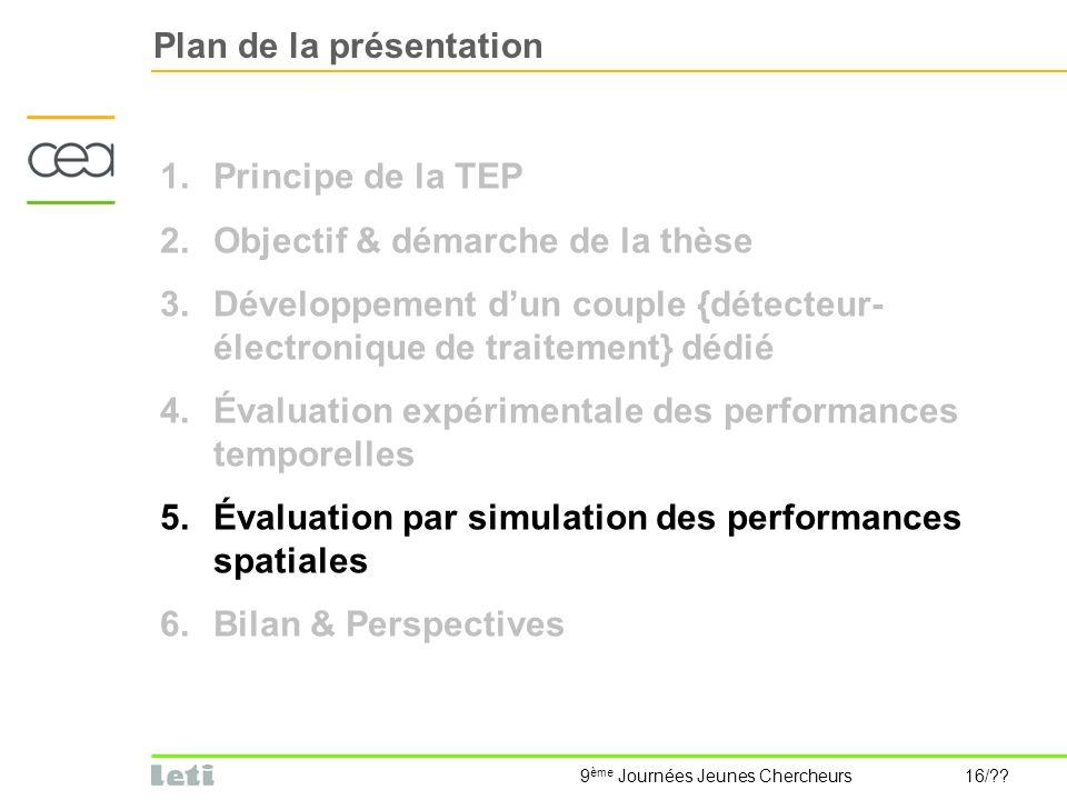 9 ème Journées Jeunes Chercheurs 16/?? Plan de la présentation 1.Principe de la TEP 2.Objectif & démarche de la thèse 3.Développement dun couple {déte