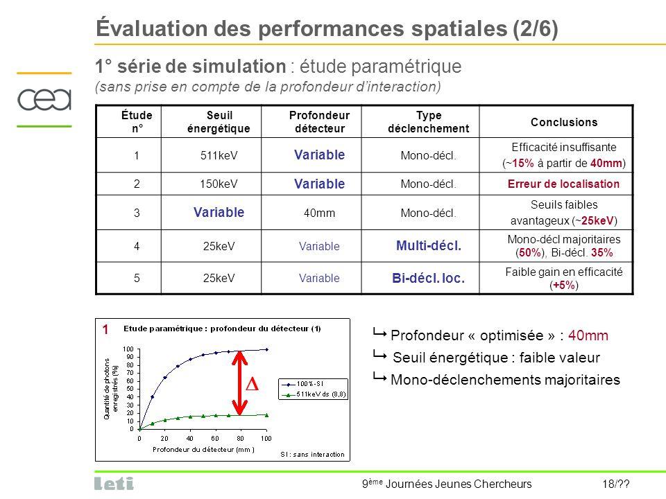 9 ème Journées Jeunes Chercheurs 18/?? Évaluation des performances spatiales (2/6) 1° série de simulation : étude paramétrique (sans prise en compte d
