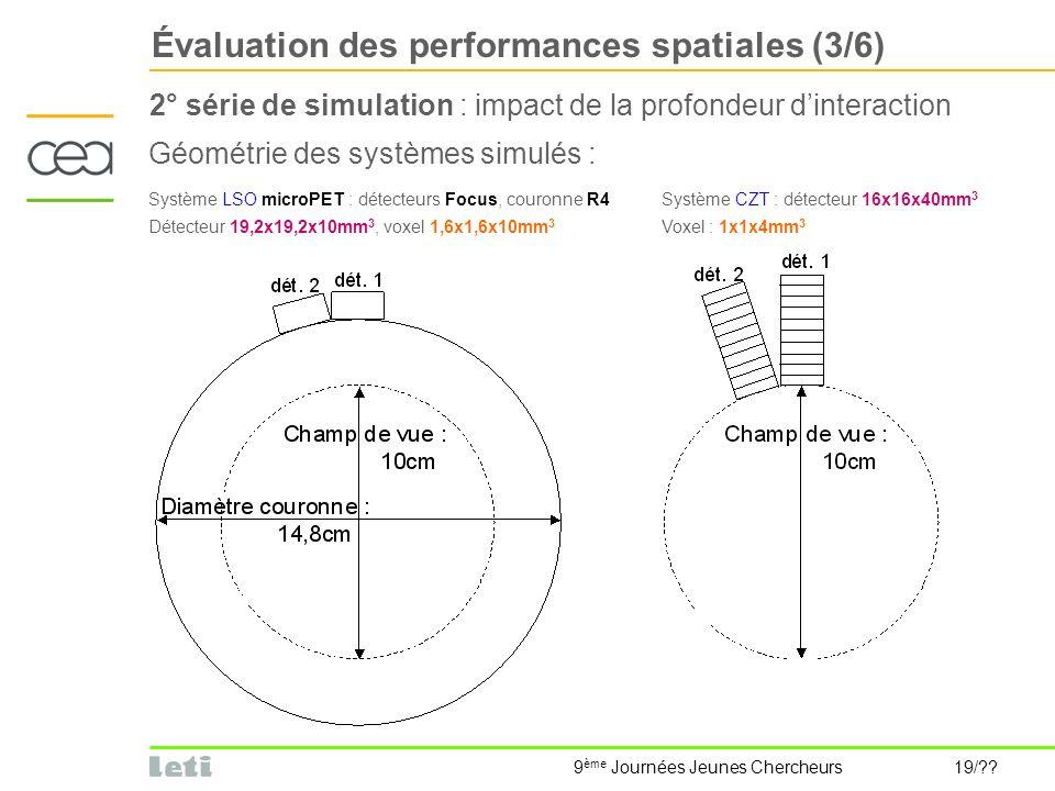 9 ème Journées Jeunes Chercheurs 19/?? 2° série de simulation : impact de la profondeur dinteraction Évaluation des performances spatiales (3/6) Géomé