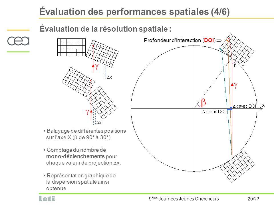 9 ème Journées Jeunes Chercheurs 20/?? Évaluation des performances spatiales (4/6) Évaluation de la résolution spatiale : Balayage de différentes posi