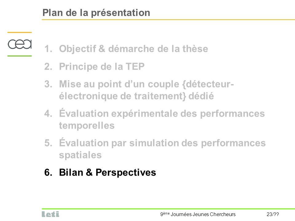 9 ème Journées Jeunes Chercheurs 23/?? Plan de la présentation 1.Objectif & démarche de la thèse 2.Principe de la TEP 3.Mise au point dun couple {déte