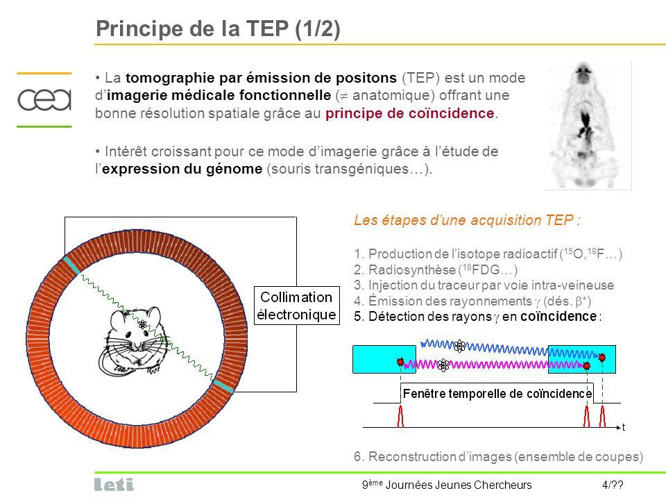 9 ème Journées Jeunes Chercheurs 4/?? Principe de la TEP (1/2) La tomographie par émission de positons (TEP) est un mode dimagerie médicale fonctionne
