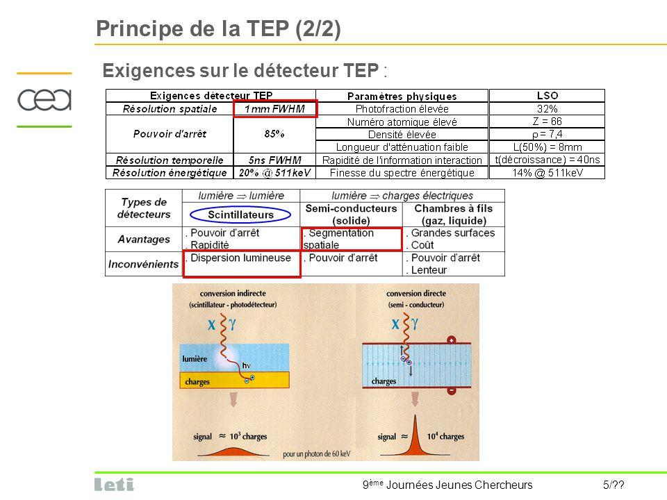 9 ème Journées Jeunes Chercheurs 5/?? Principe de la TEP (2/2) Exigences sur le détecteur TEP :